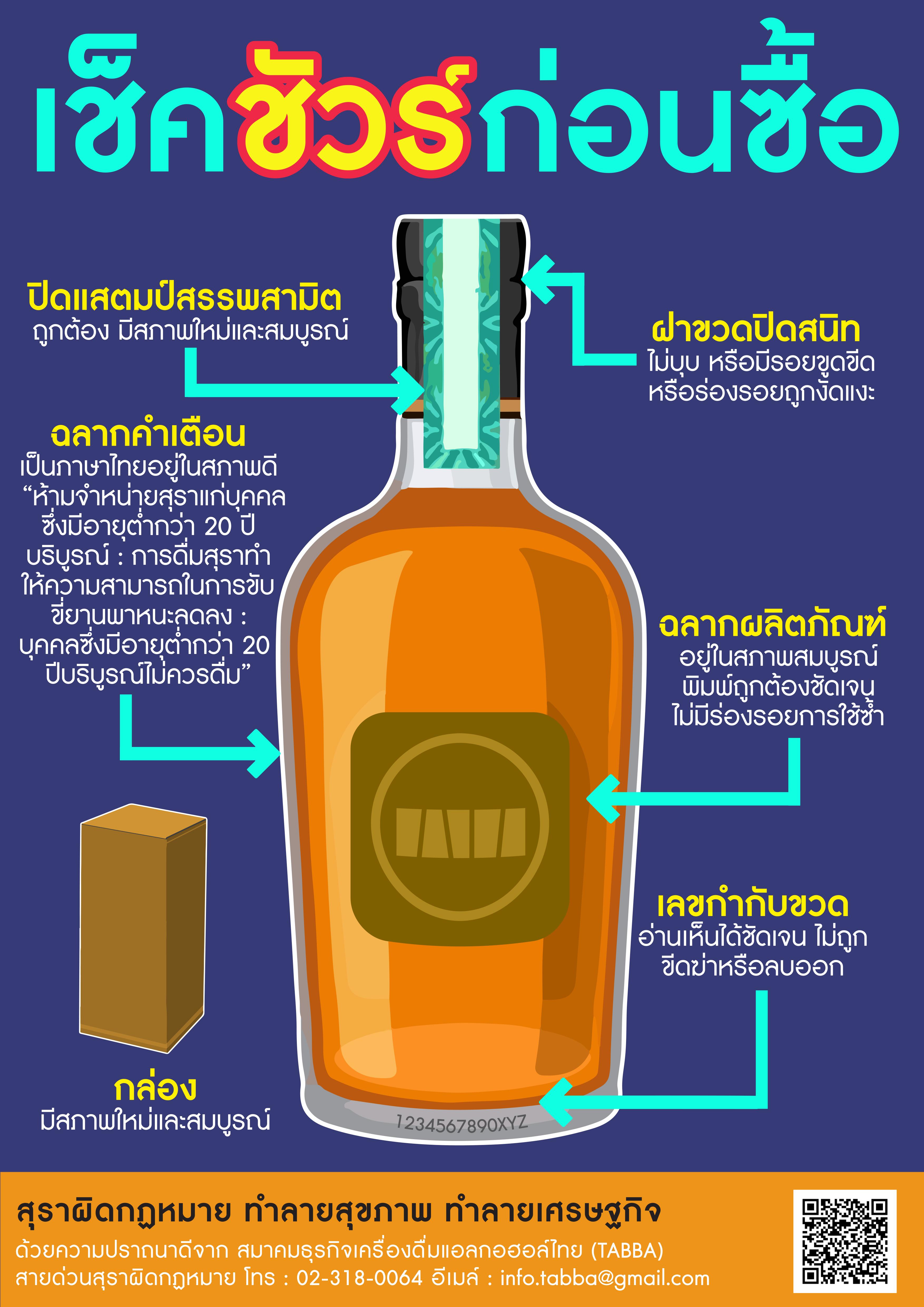 การเลือกซื้อผลิตภัณฑ์เครื่องดื่มแอลกอฮอล์,การเลือกซื้อผลิตภัณฑ์เครื่องดื่มแอลกอฮอล์,การเลือกซื้อผลิตภัณฑ์เครื่องดื่มแอลกอฮอล์